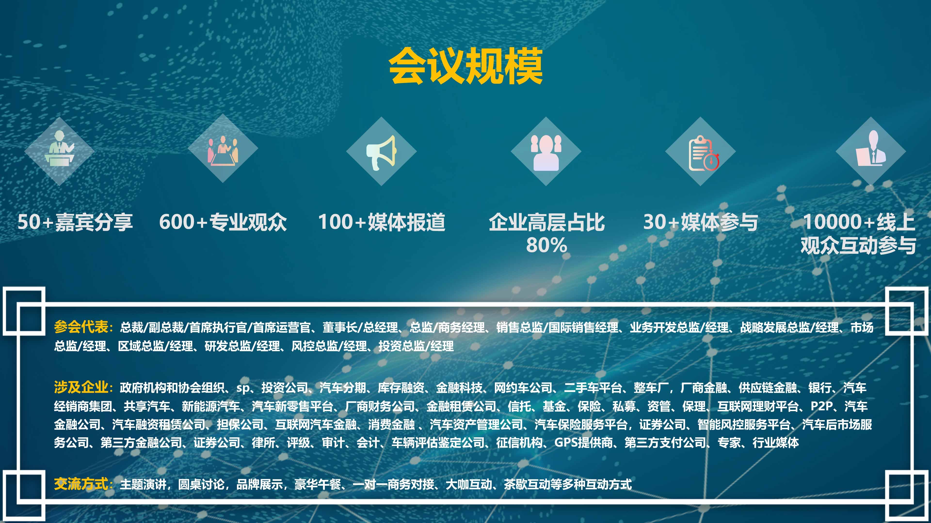 2019中国汽车金融国际峰会(上海)