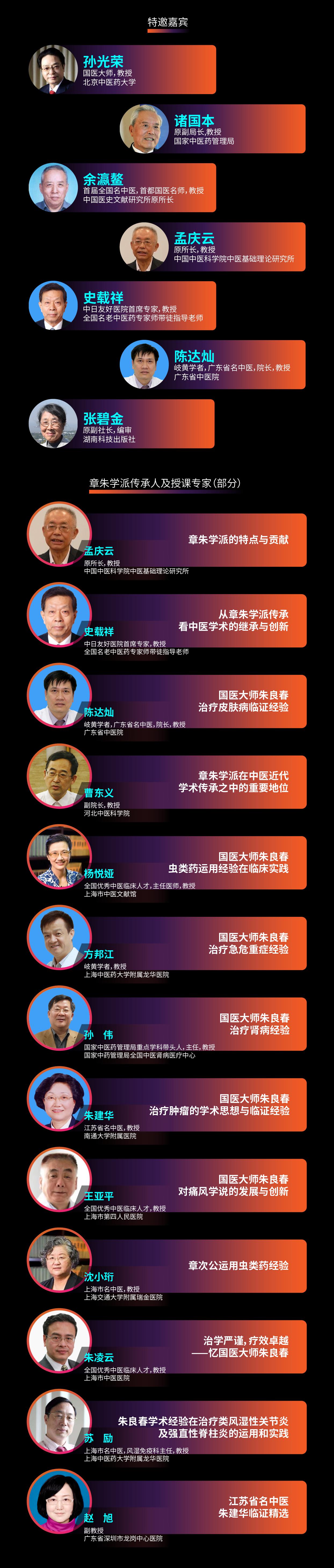 2019章朱学派学术思想及临症经验传承研讨班(10月上海班)