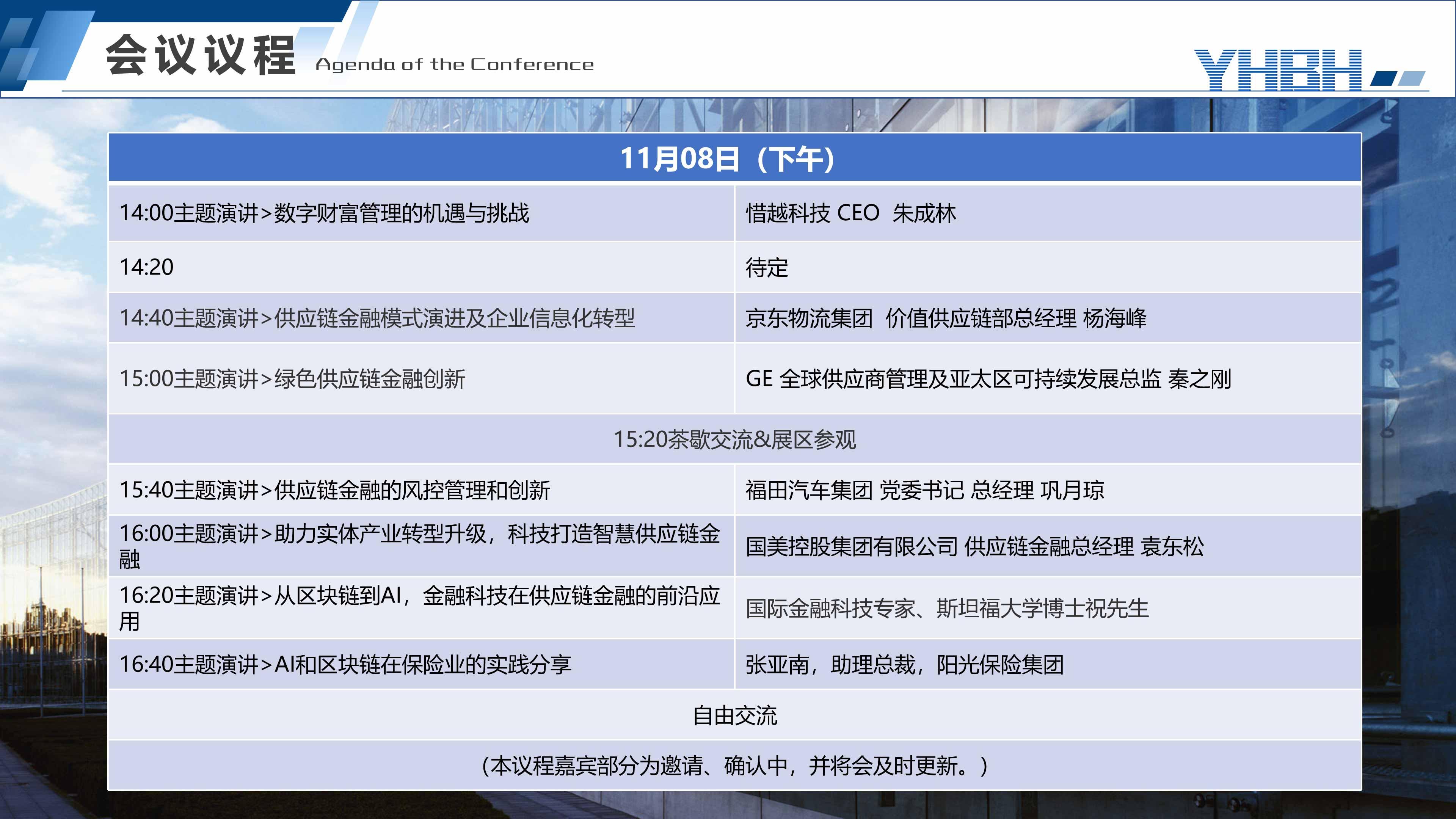 2019中国金融科技国际峰会(上海)