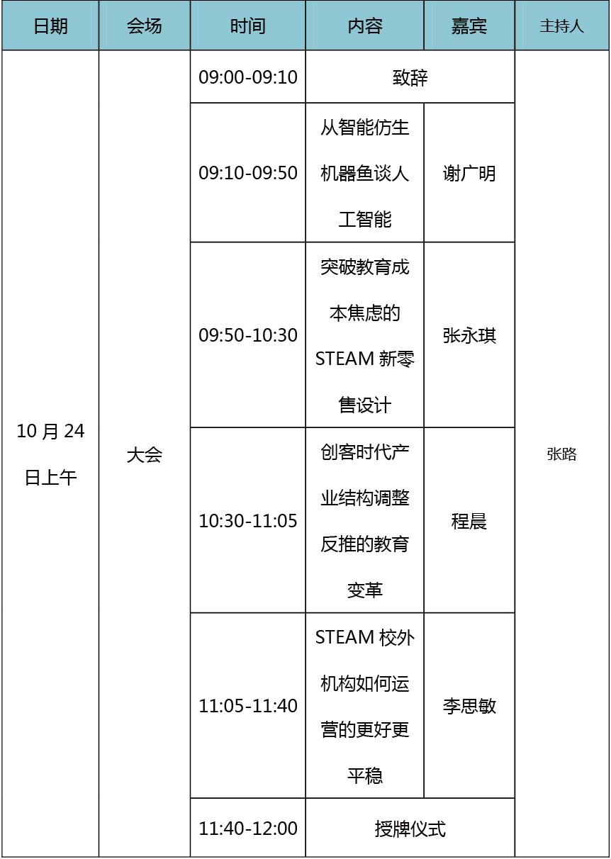 2019 全国青少年创客教育论坛(秋季)-少儿编程分论坛
