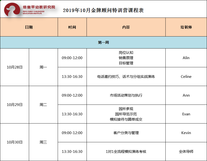 2019年10月金牌顾问特训营课程培训班(10月南京班)