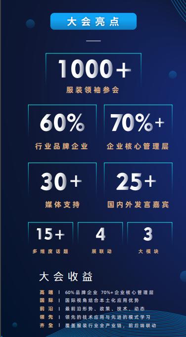 2020 LINK FASHION 全球服装产业领袖峰会(上海)