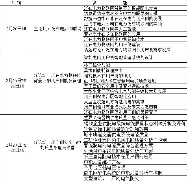2020泛在电力物联网+用户侧技术发展高峰论坛(上海)