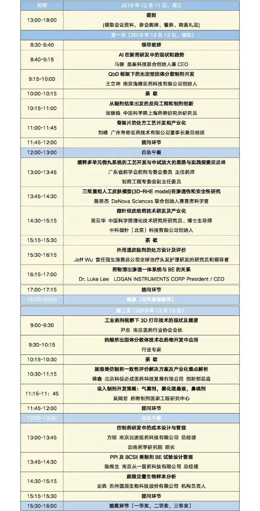 2019中国药物制剂研发前沿技术峰会 (上海)