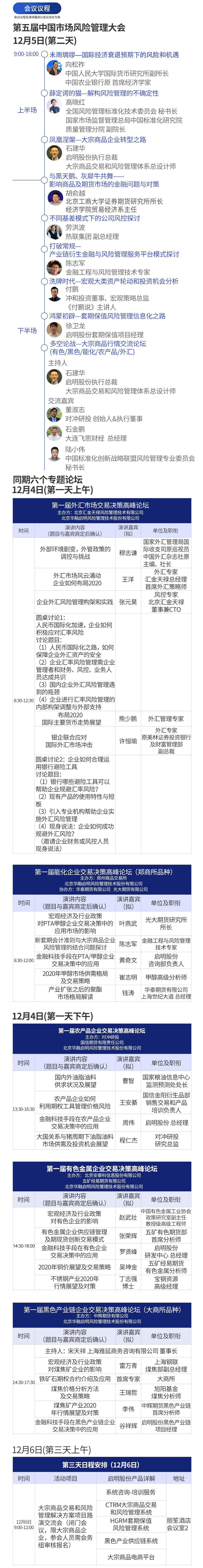 2019第五届中国市场风险管理大会(上海)