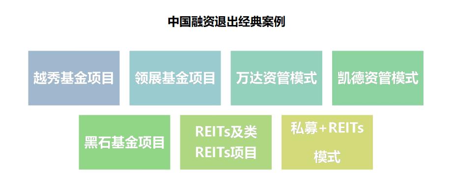 自持物业的融资及退出路径研修班2019(12月北京班)