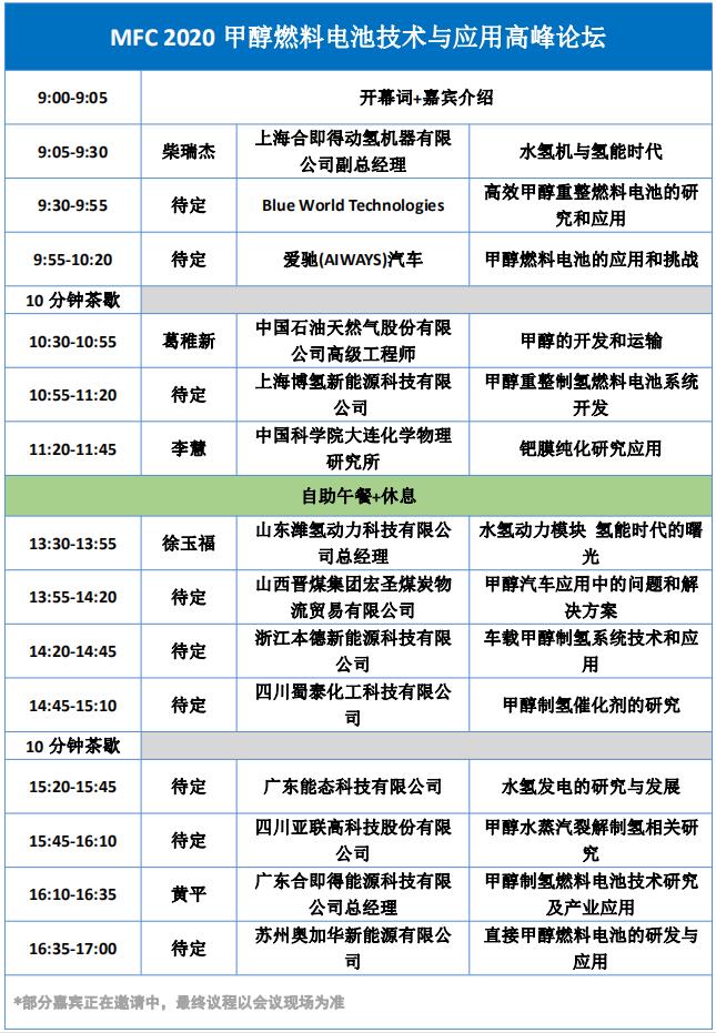 MFC 2020中国(国际)甲醇燃料电池技术与应用高峰论坛 (杭州)