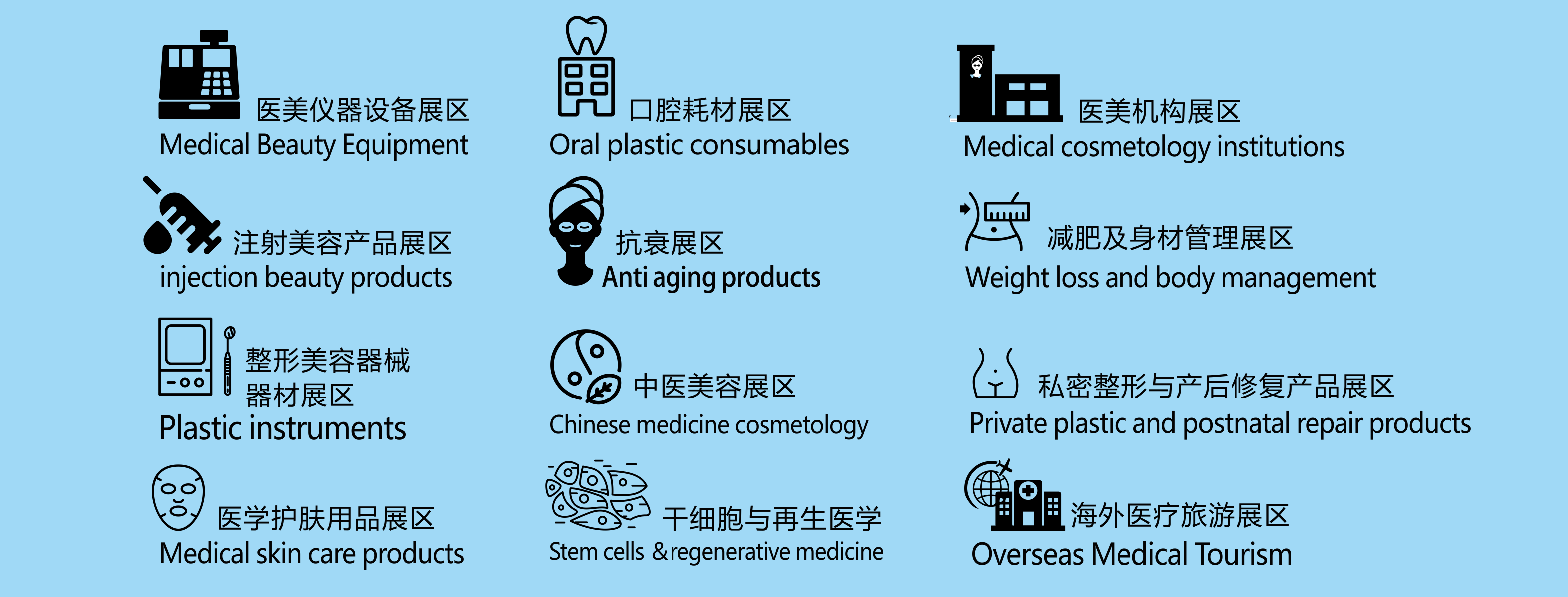2020亚洲医学美容学术大会