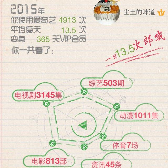 中国电信股份有限公司架构师陆小龙
