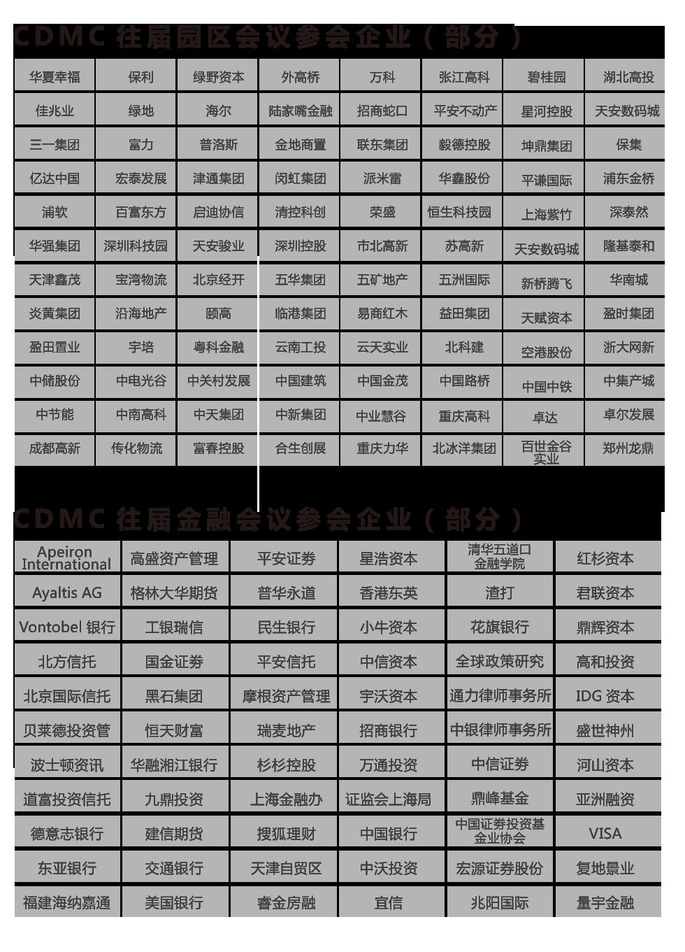 2017中国经营性不动产金融创新峰会