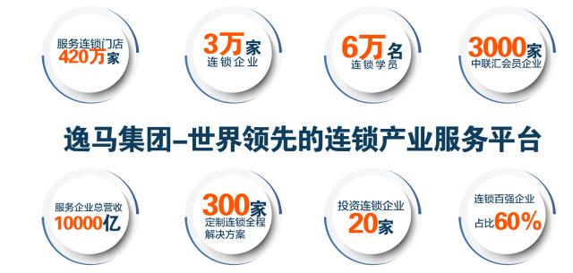 《新连锁变革》之创新商业模式-中国连锁创新百强升级之旅