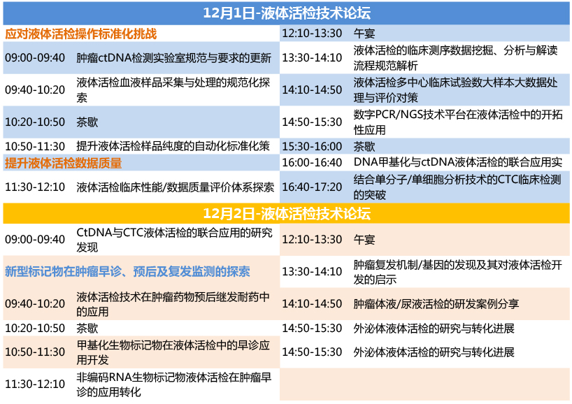 P4 China2017国际精准医疗大会