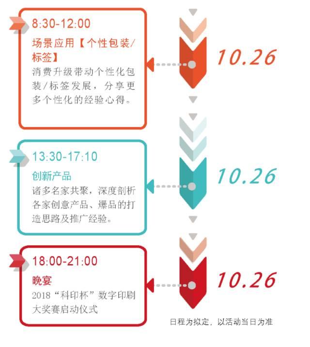 2017中国数字印刷主题公园——场景应用及创新产品大会