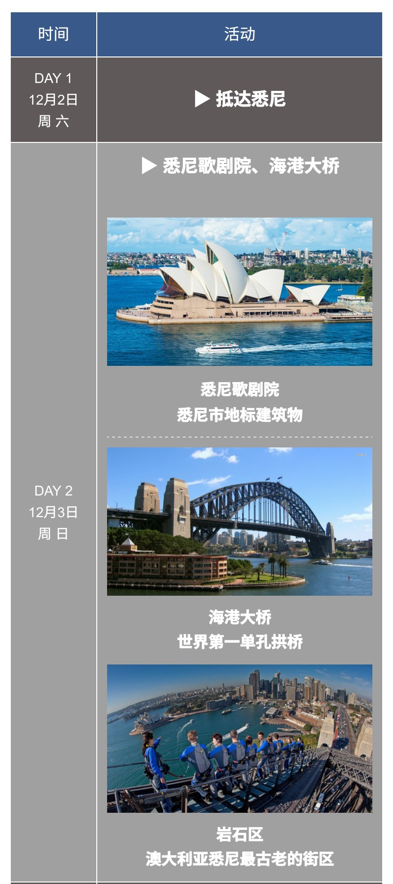G-Trip澳洲区块链专线之旅