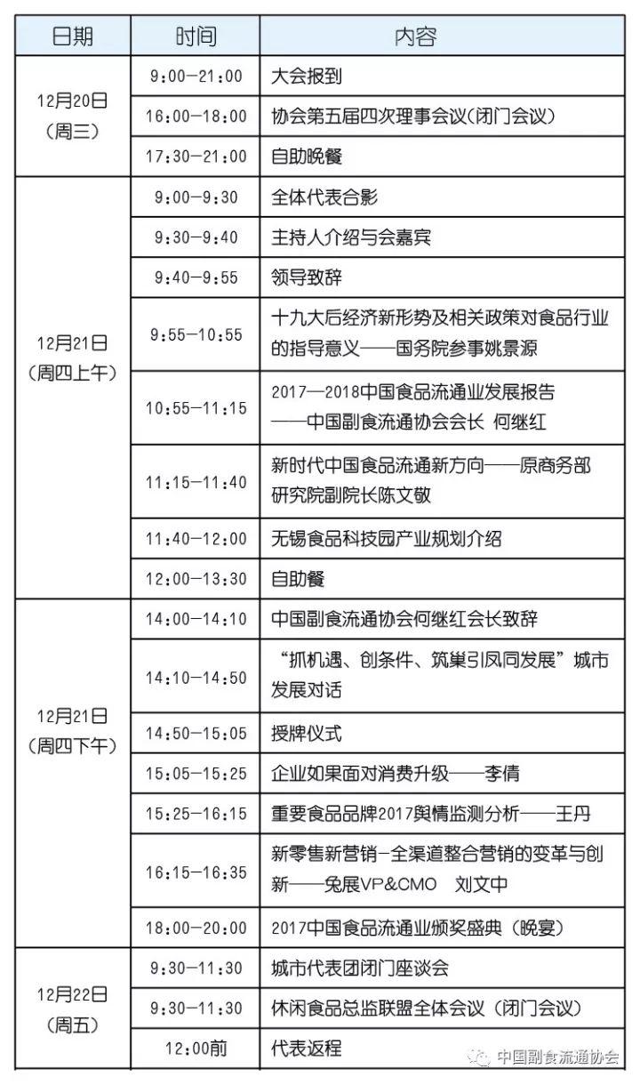 2017中国食品流通产业大会