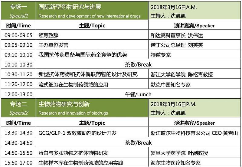 2018国际生物制药研发及技术论坛