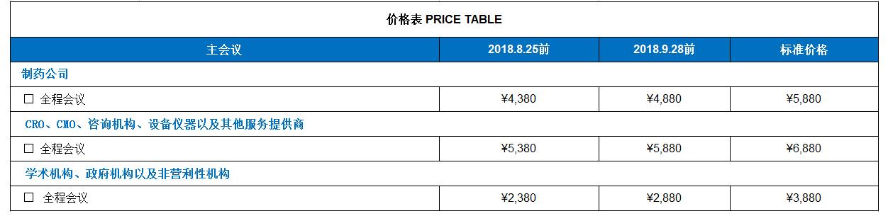 PharmaCon 2018第四届中国国际化学药研发论坛