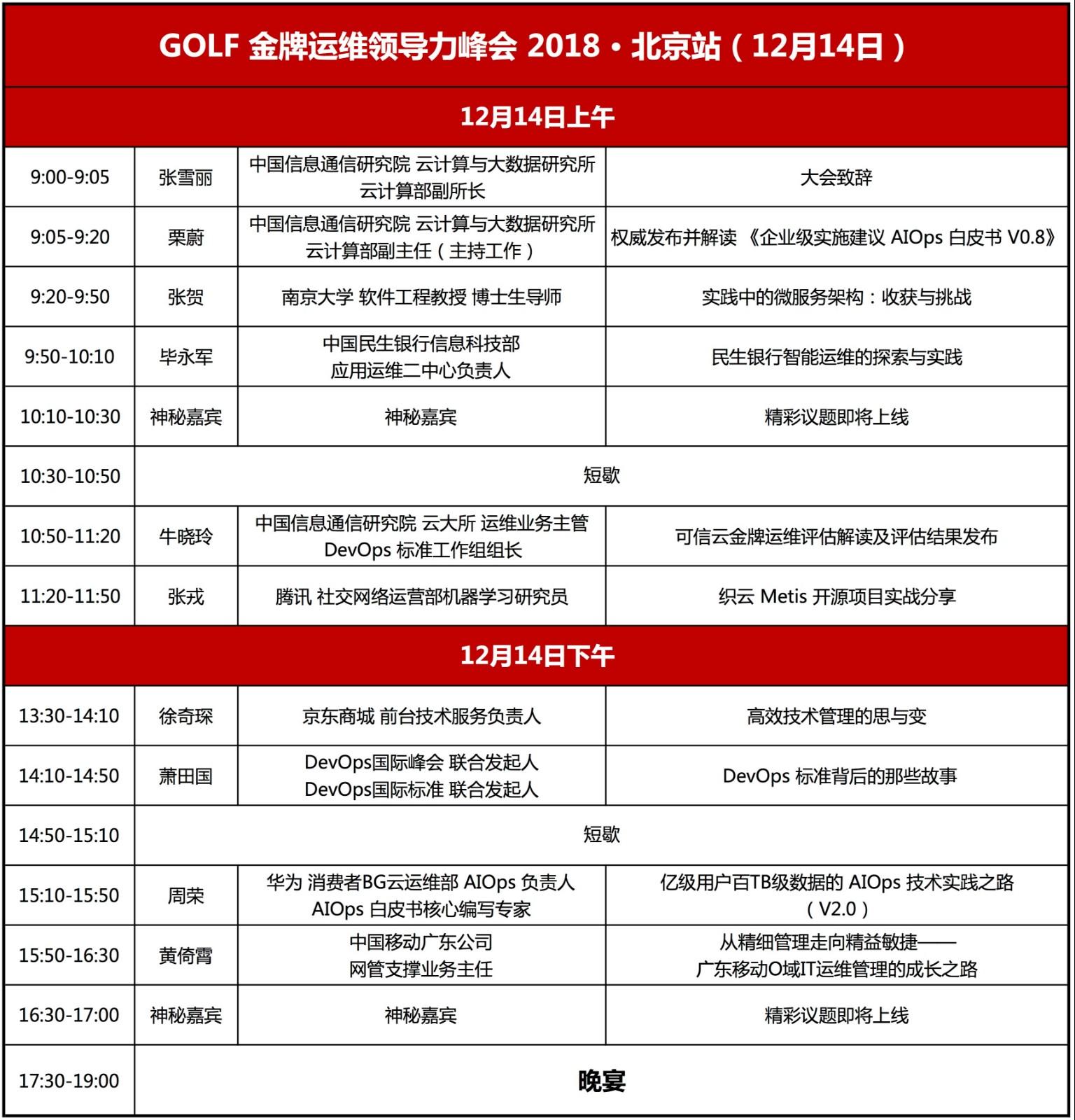 GOLF 金牌运维领导力峰会 -1116.jpg