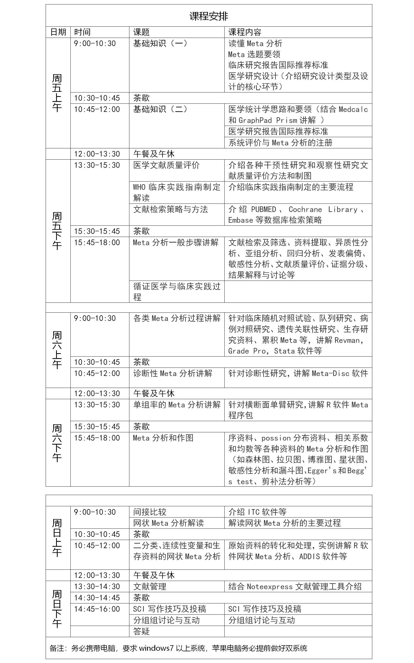 2019全国循证医学Meta分析及网状Meta三天精讲学习班(1月北京班)
