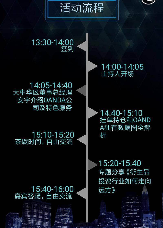2019OANDA衍生品行业精英交流沙龙(成都)