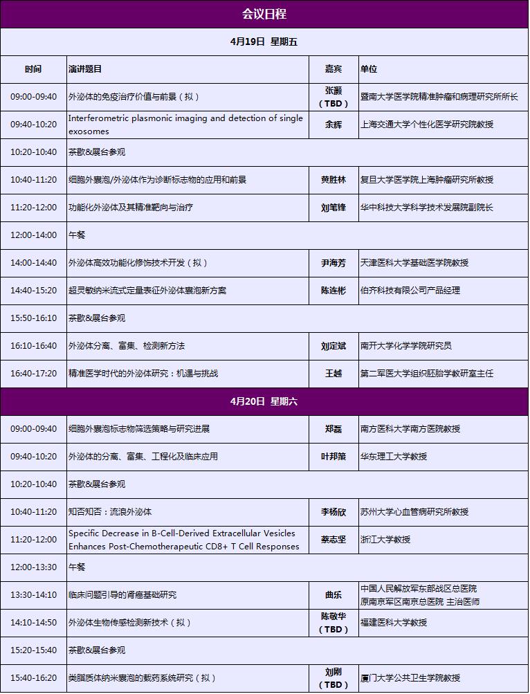 2019(第四届)外泌体与疾病研讨会(上海)