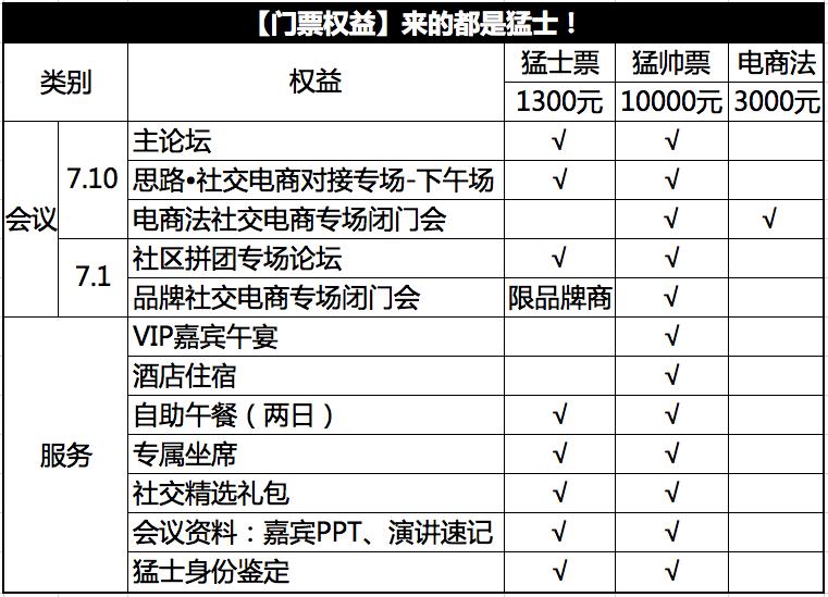 2019亿邦社交电商大会(上海)