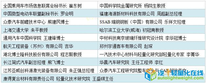 2019(第四届)新能源汽车轻量化技术研讨会 南京