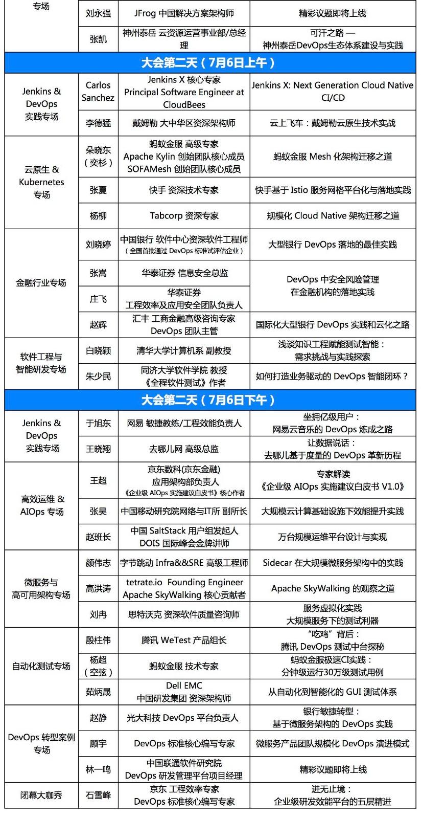DevOps 国际峰会 2019·北京站