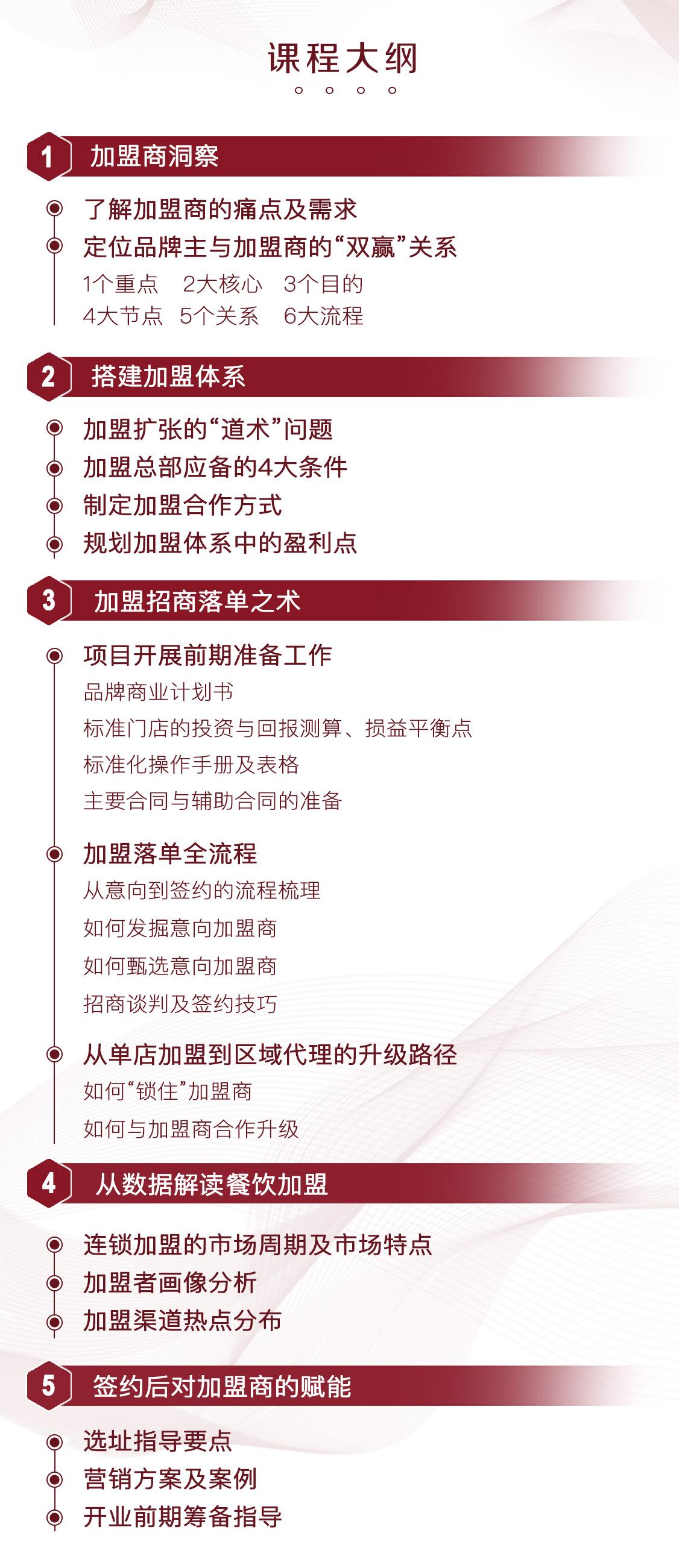 2019从0-1放加盟实操班(北京)