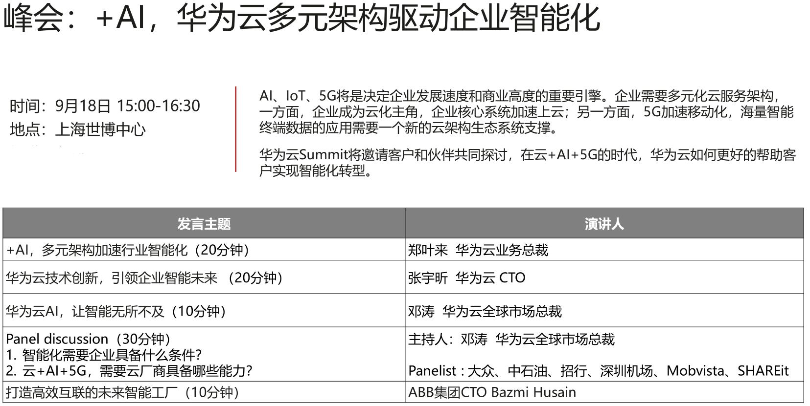 华为全联接大会2019(上海)