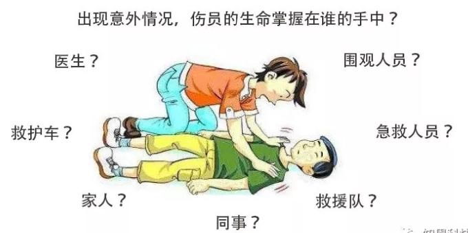 2019美国心脏协会国际急救员(AHA)First Aid CPR AED认证培训(9月福州班)