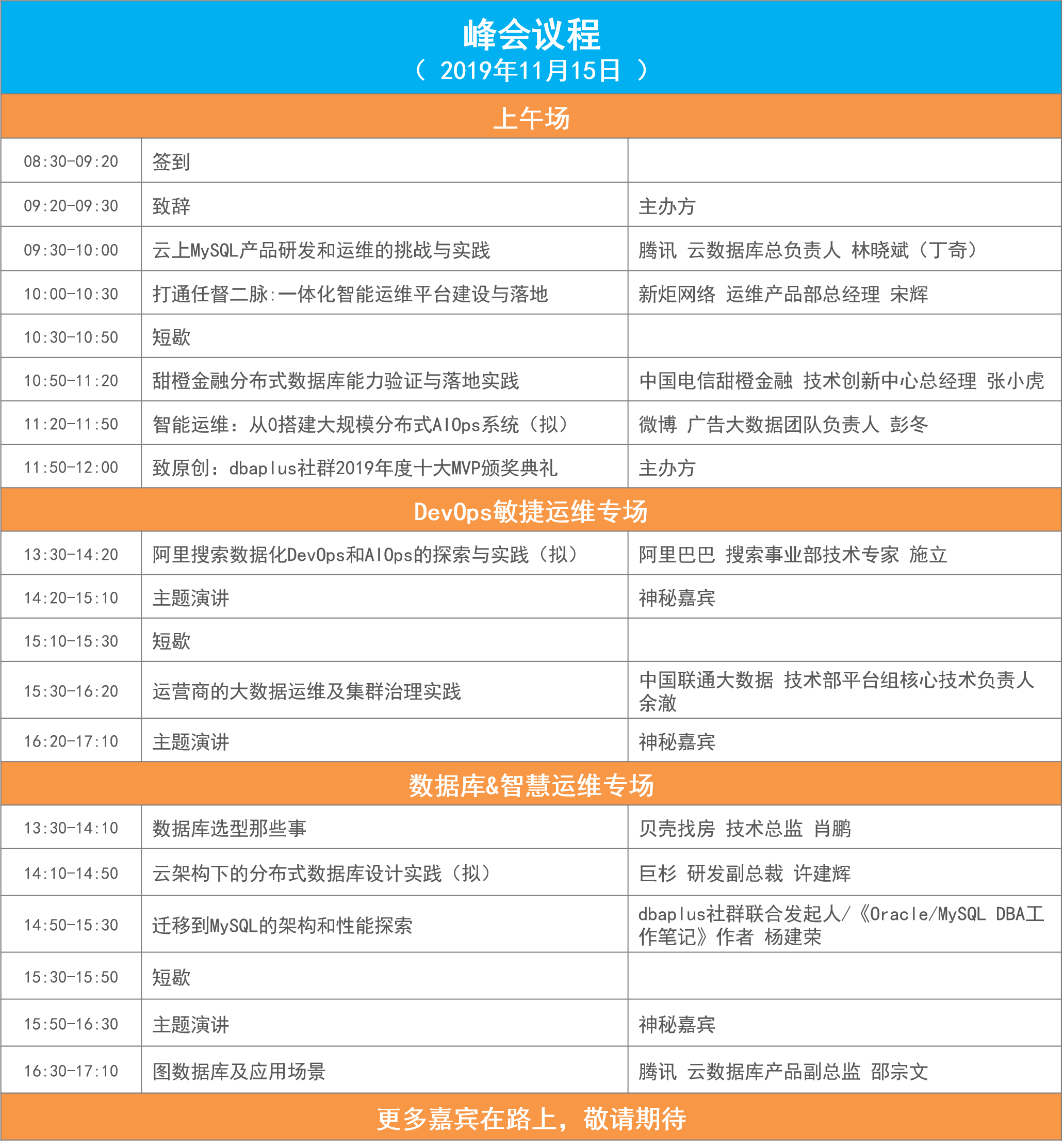 Gdevops2019全球敏捷运维峰会-广州站