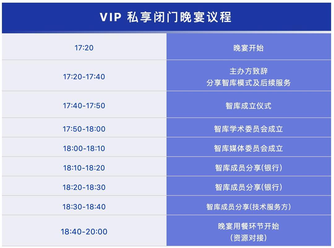 2019 零售金融(北京)科技峰会