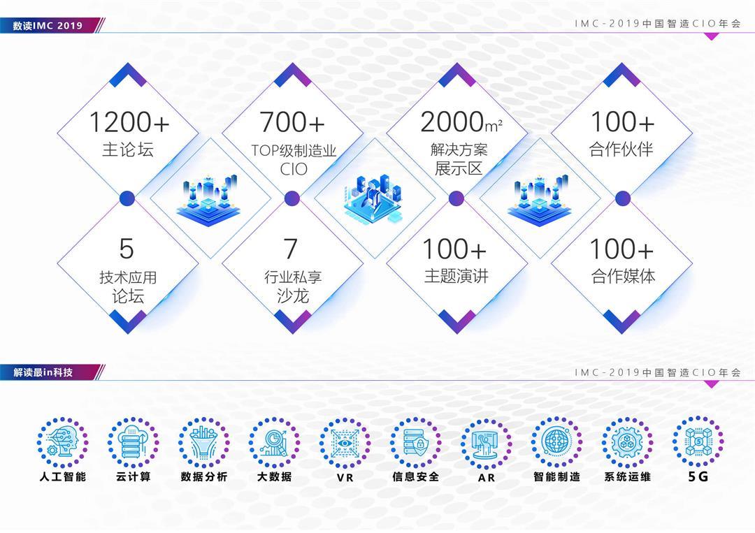 IMC 2019中国智造CIO年会(苏州)