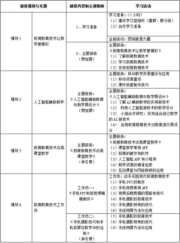 2019現代極簡教育技術—全面提升教師移動互聯時代教學技能培訓班(廣州)