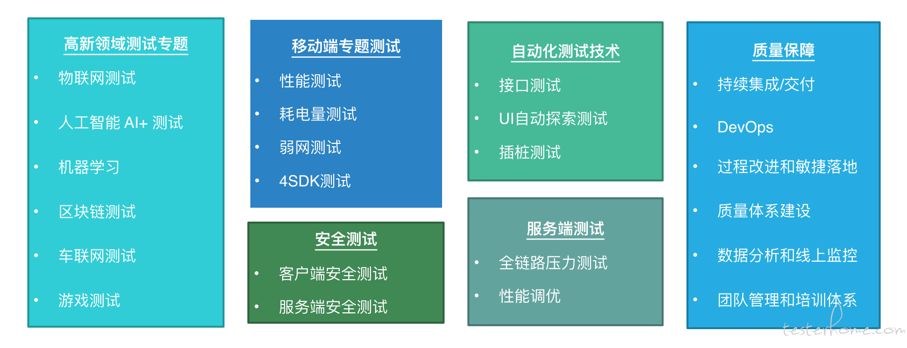 MTSC2019中國移動互聯網測試開發大會 深圳站
