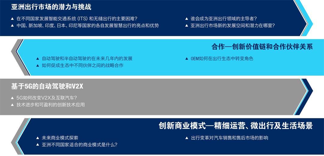2020第三屆亞洲智慧出行決策者大會(新加坡)