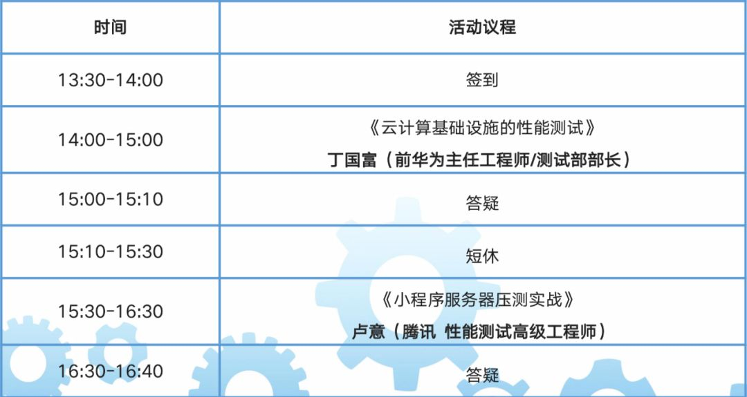"TiD系列線下沙龍2019 |""測試之道""主題(上海站)"
