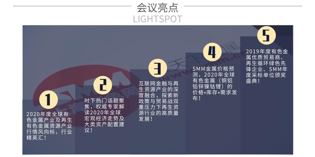 2019中國有色金屬行業年會暨2020(SMM)金屬價格預測發布會