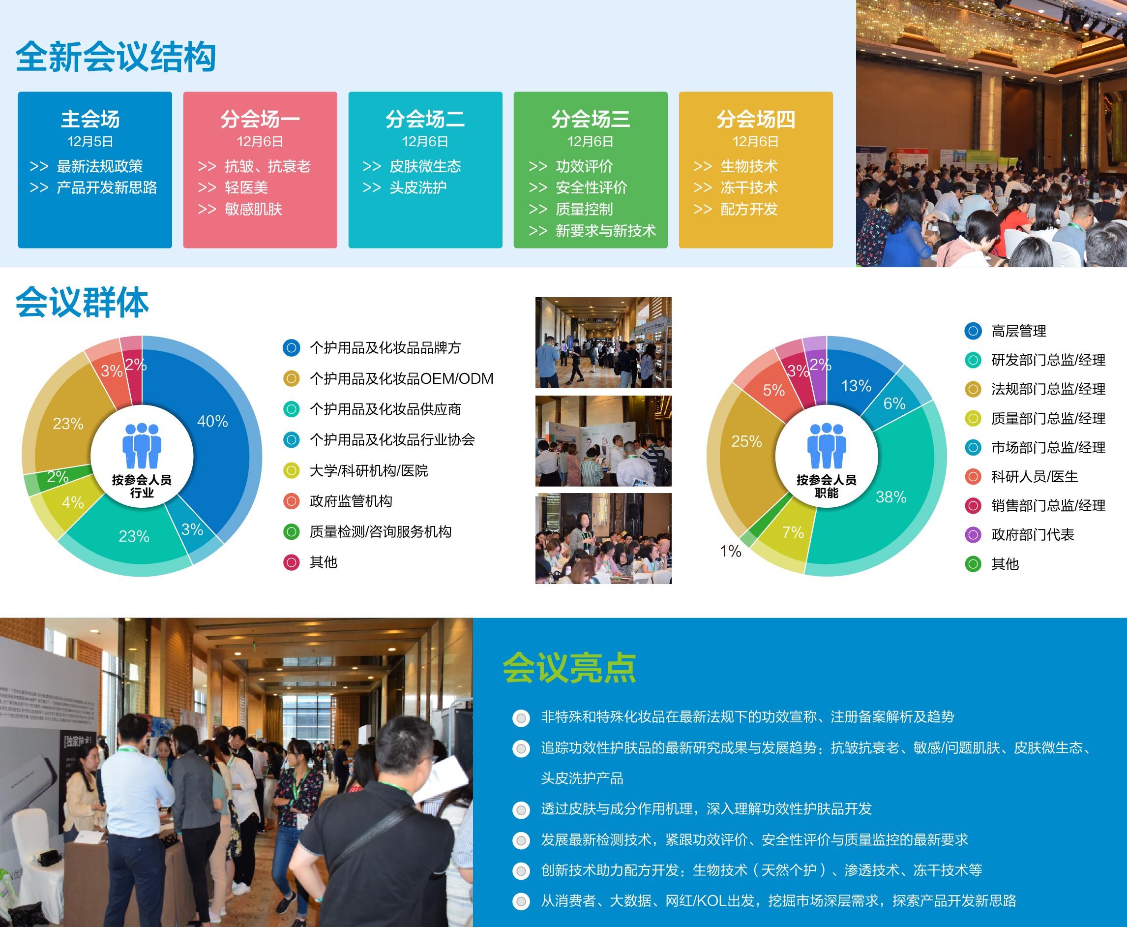 2019第四屆中國國際化妝品技術峰會(上海)