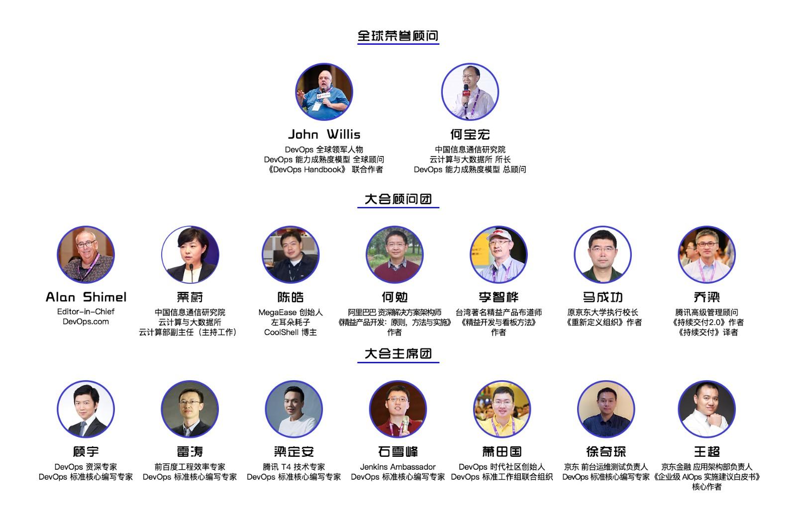 DevOps 國際峰會 2020·北京站(DOIS 2020·北京站)