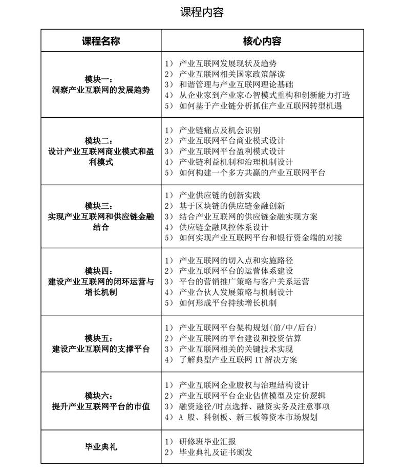产业互联网创新领袖计划2020(上海)