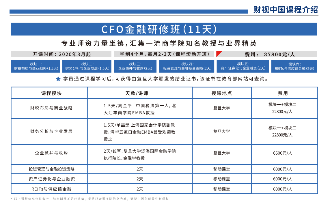 CFO金融研修班:财税决策与商业战略