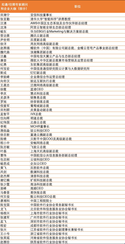 CDEC2020中國數字智能生態大會暨第十三屆中國軟件渠道大會 北京站