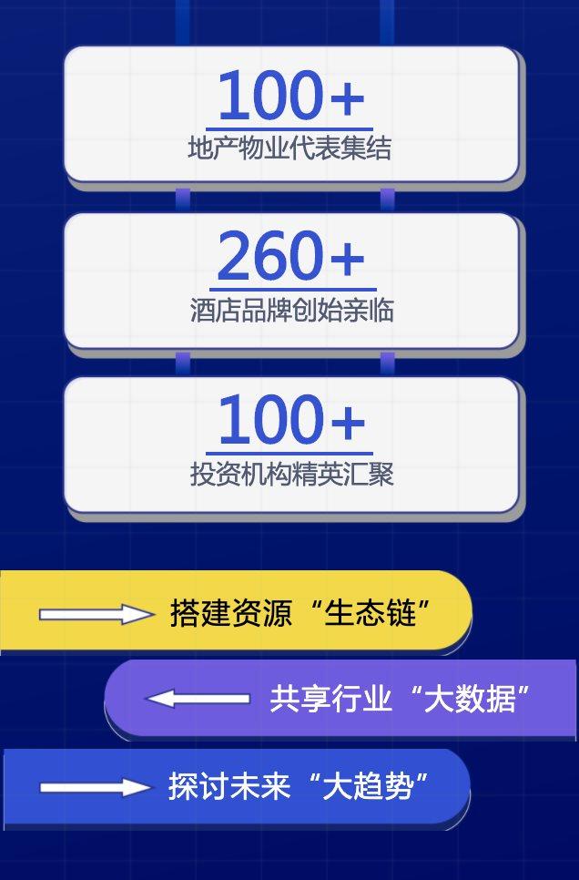 【远见】中国旅游住宿业MBI颁奖盛典暨高峰论坛(2019-2020)