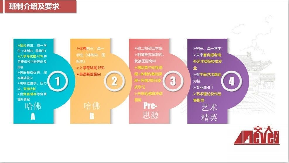 《上海站》远播国际教育择校展