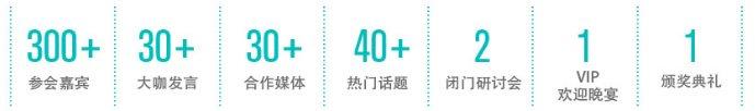 2020第二届亚洲健康险决策者论坛(AHIF2020)