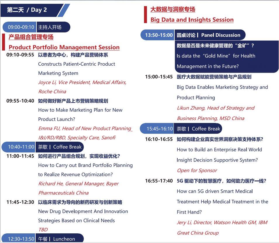 精准闭门-医药战略规划与产品组合管理峰会