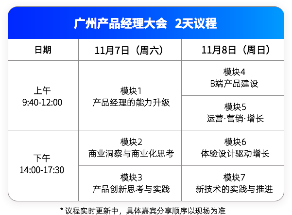 2020产品经理大会(广州站)