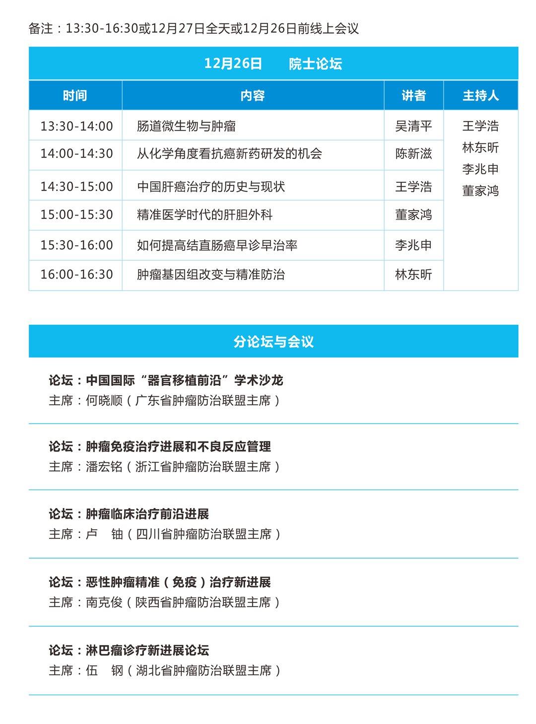 2020中國腫瘤防治聯盟年會暨中國精準醫學大會